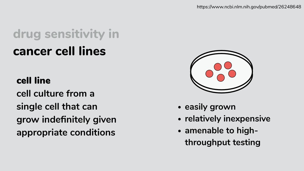 drug sensitivity in cancer cell lines cell line...