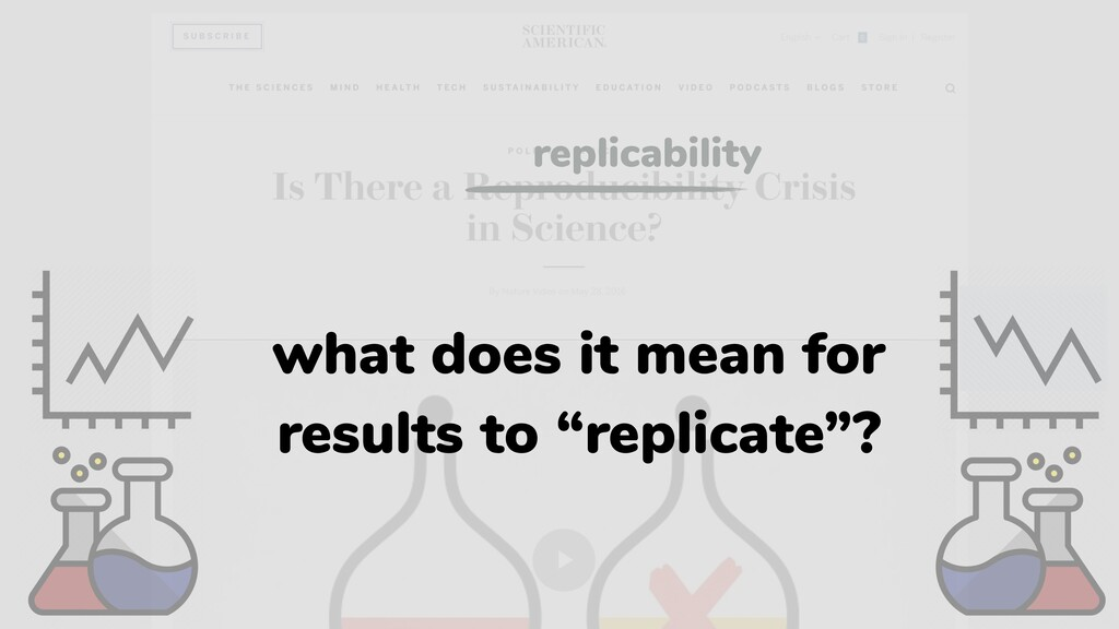 """what does it mean for results to """"replicate""""? r..."""