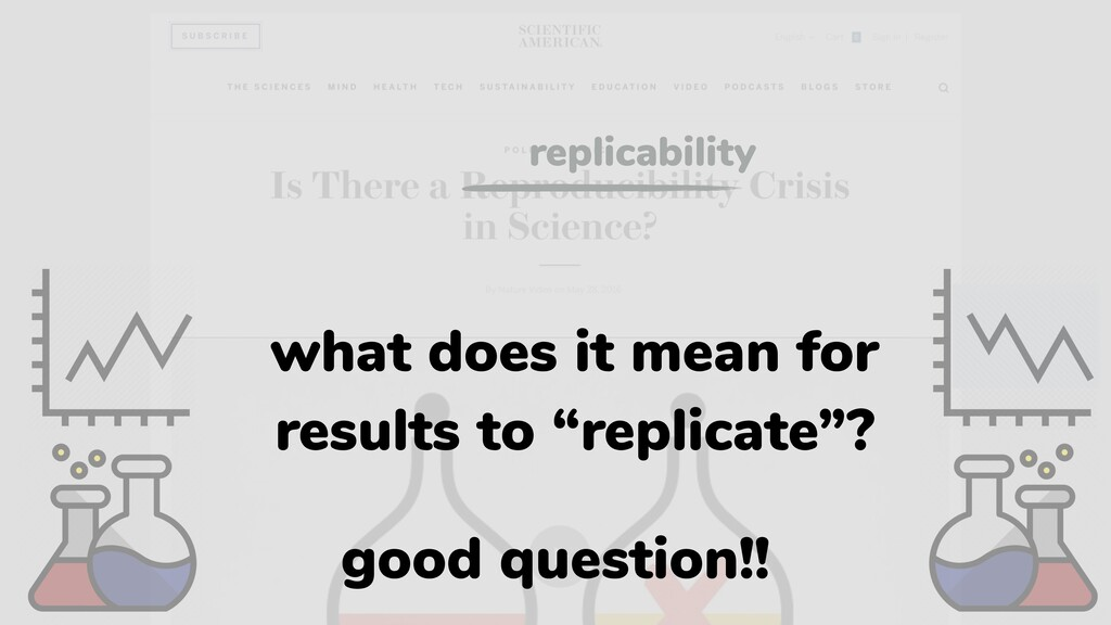 """what does it mean for results to """"replicate""""? g..."""