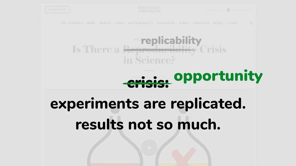crisis: experiments are replicated. results not...
