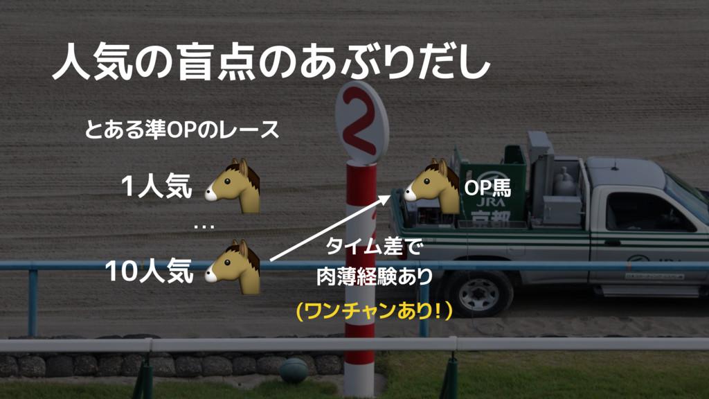 人気の盲点のあぶりだし  とある準OPのレース 1人気 ・・・ OP馬 タイム差で 肉薄経験あ...
