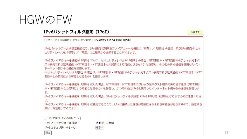 HGWのFW 33