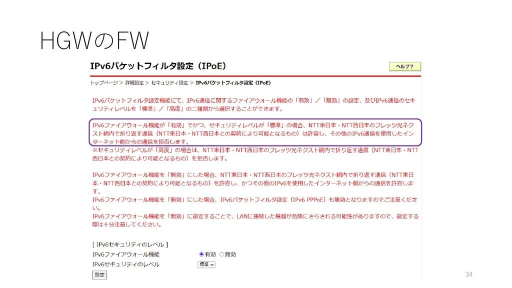 HGWのFW 34