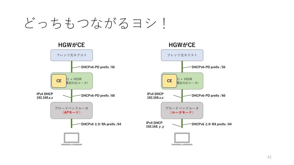 どっちもつながるヨシ! ONU + HGW (ひかり電話対応ルータ) ブロードバンドルータ (...