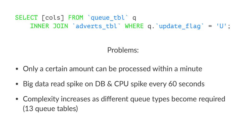 SELECT [cols] FROM `queue_tbl` q INNER JOIN `ad...