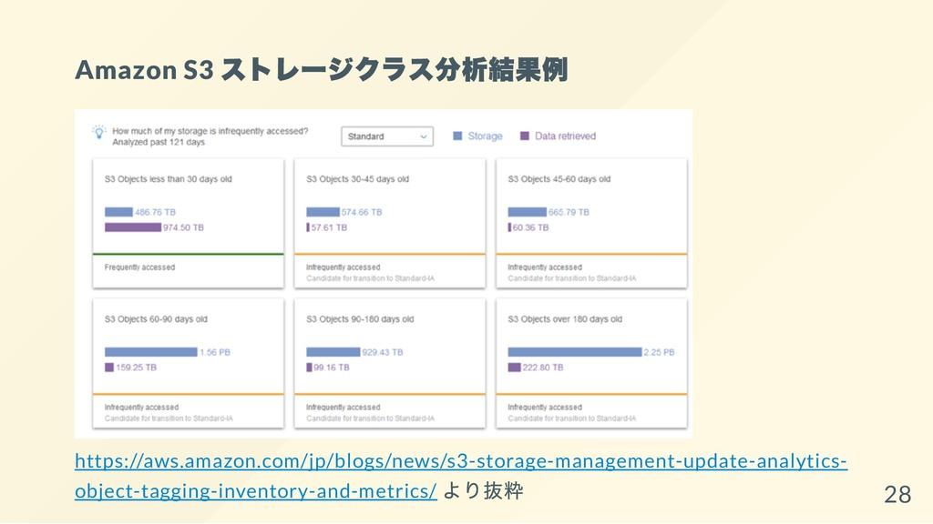 Amazon S3 ストレージクラス分析結果例 https://aws.amazon.com/...