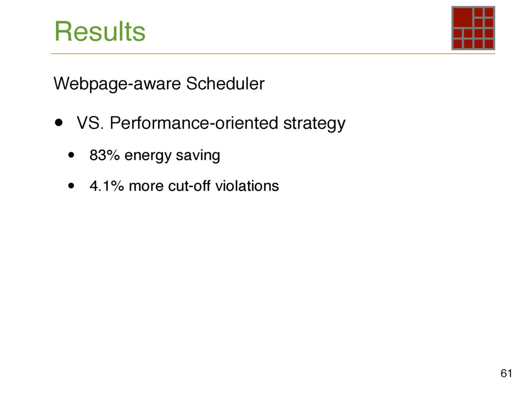 61 • VS. Performance-oriented strategy • 83% en...