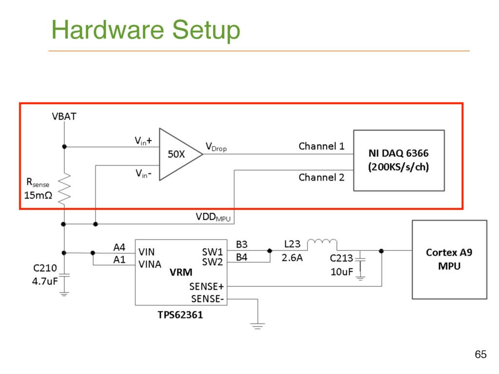 Hardware Setup 65