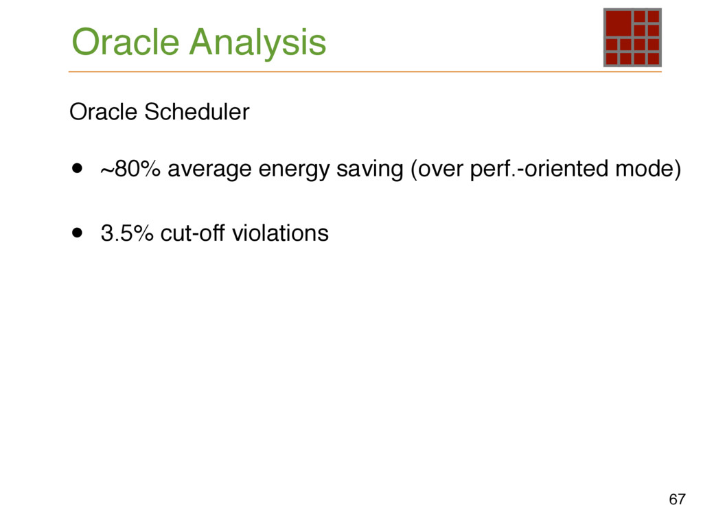 Oracle Analysis 67 • 3.5% cut-off violations • ...