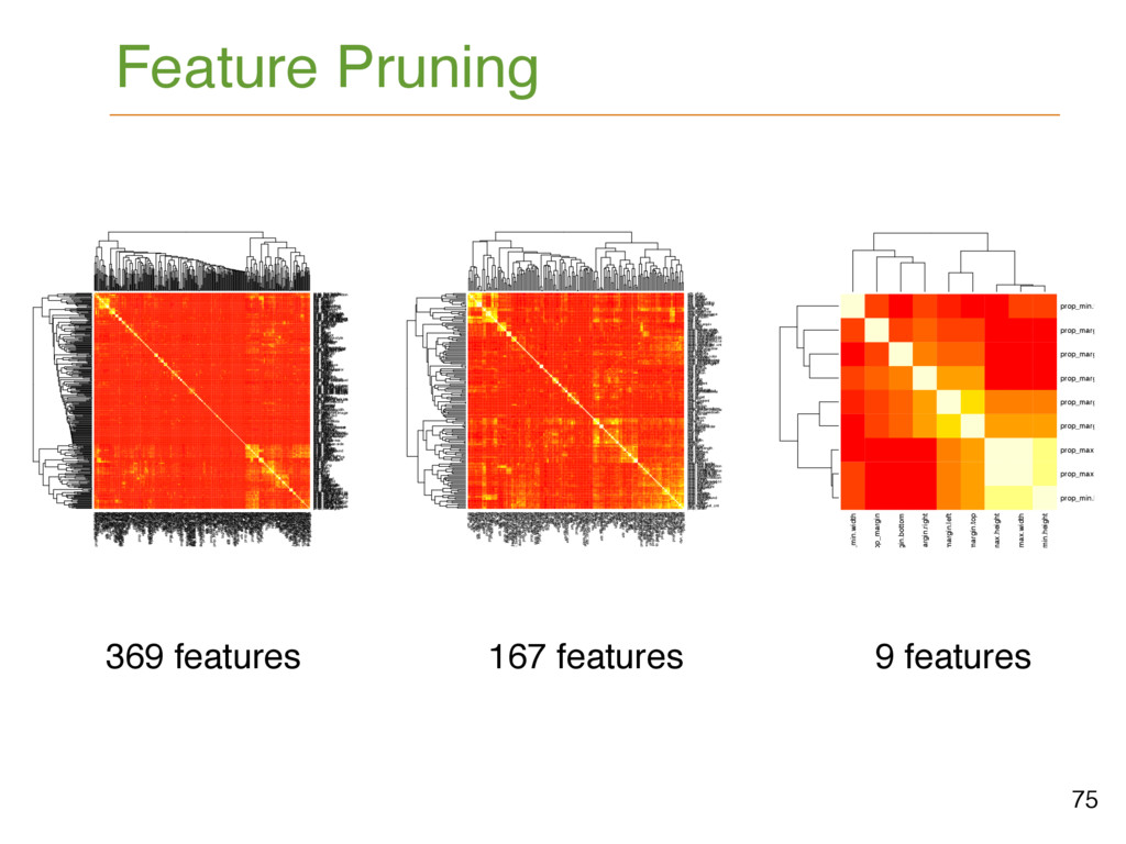 75 Feature Pruning 369 features 167 features 9 ...