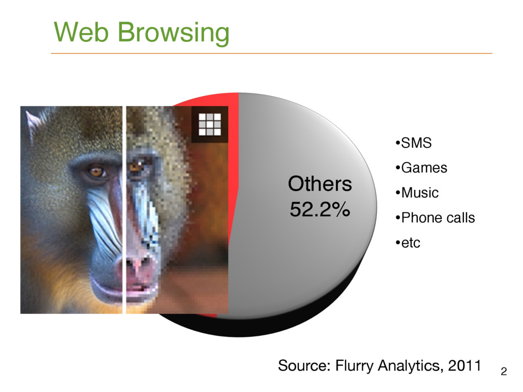 Web Browsing Source: Flurry Analytics, 2011 2 B...