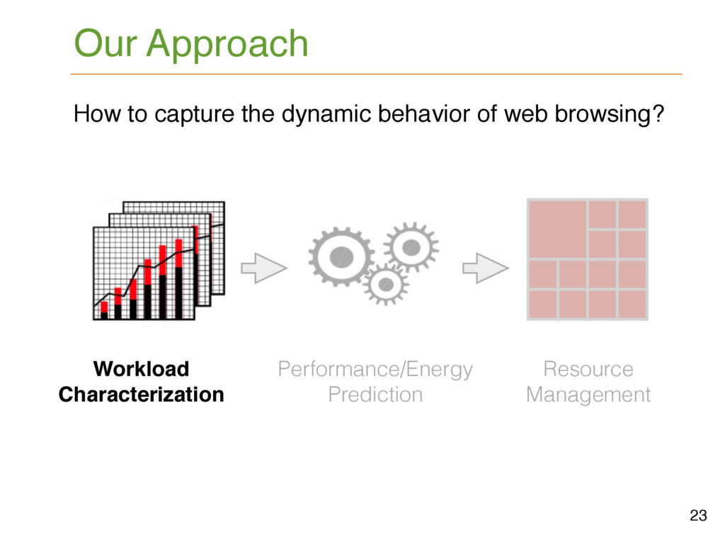 Our Approach How to capture the dynamic behavio...
