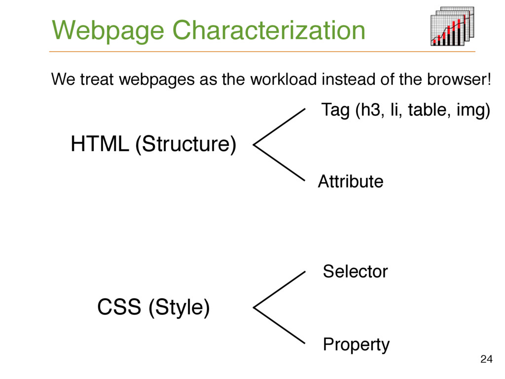 Webpage Characterization We treat webpages as t...