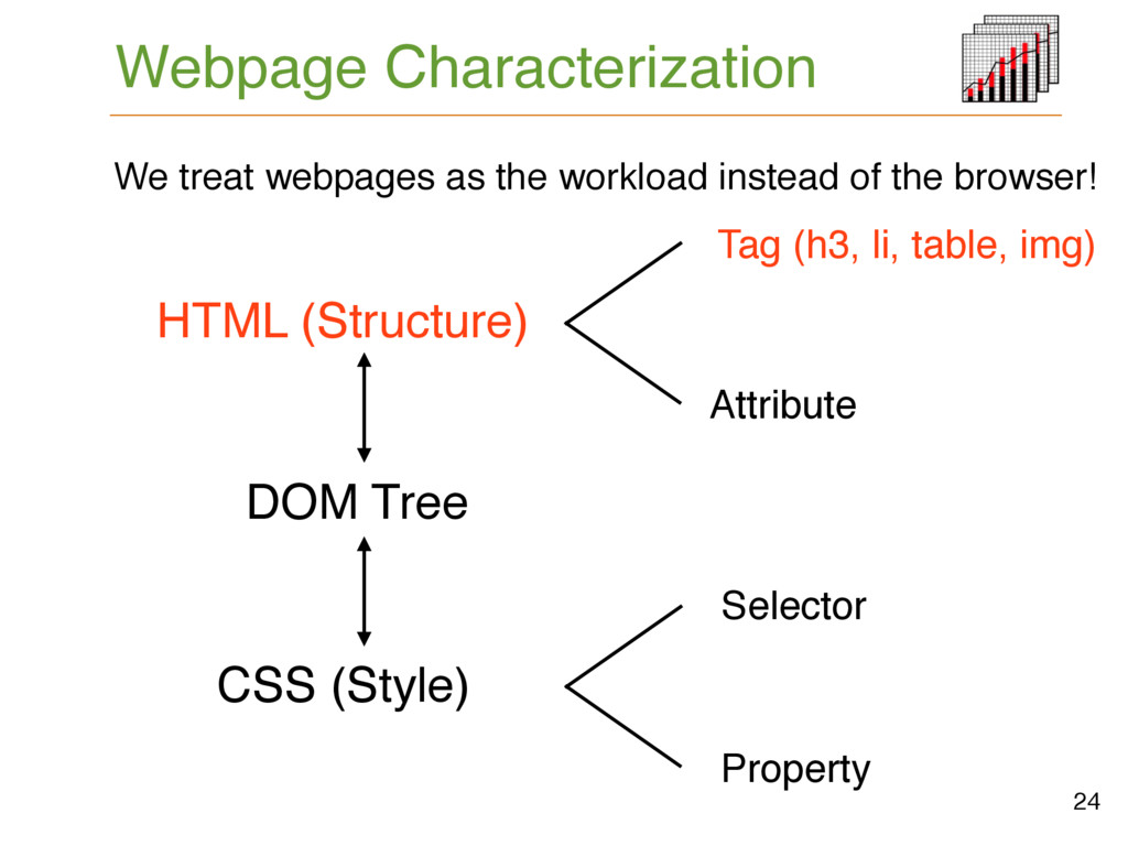 Webpage Characterization DOM Tree We treat webp...