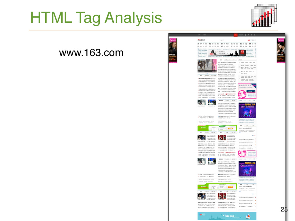 HTML Tag Analysis www.163.com 25