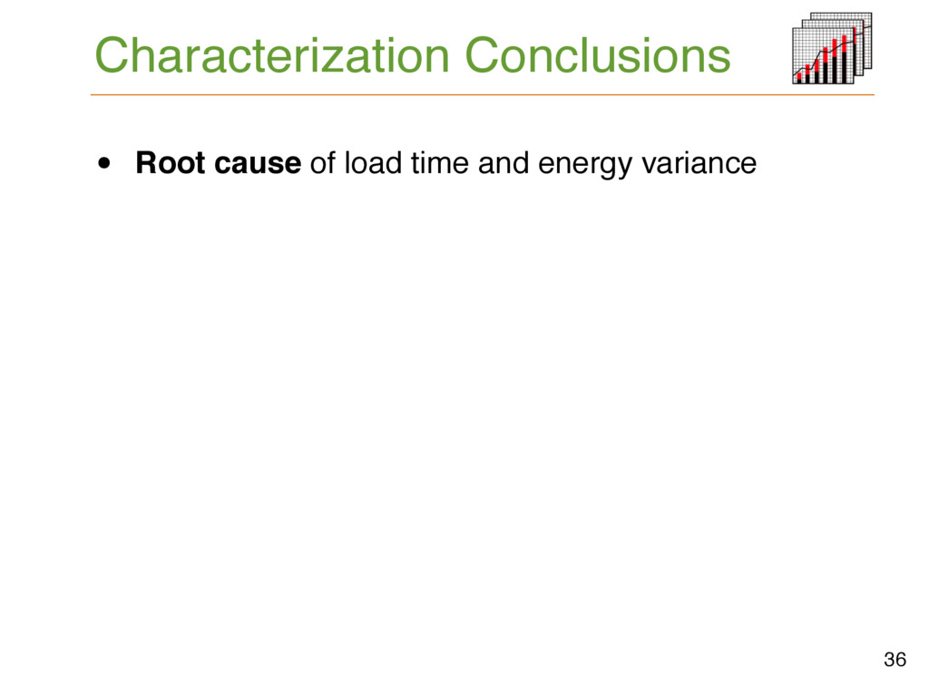 Characterization Conclusions • Root cause of lo...