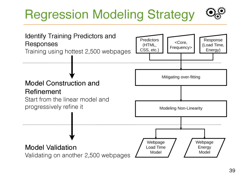 Regression Modeling Strategy Identify Training ...