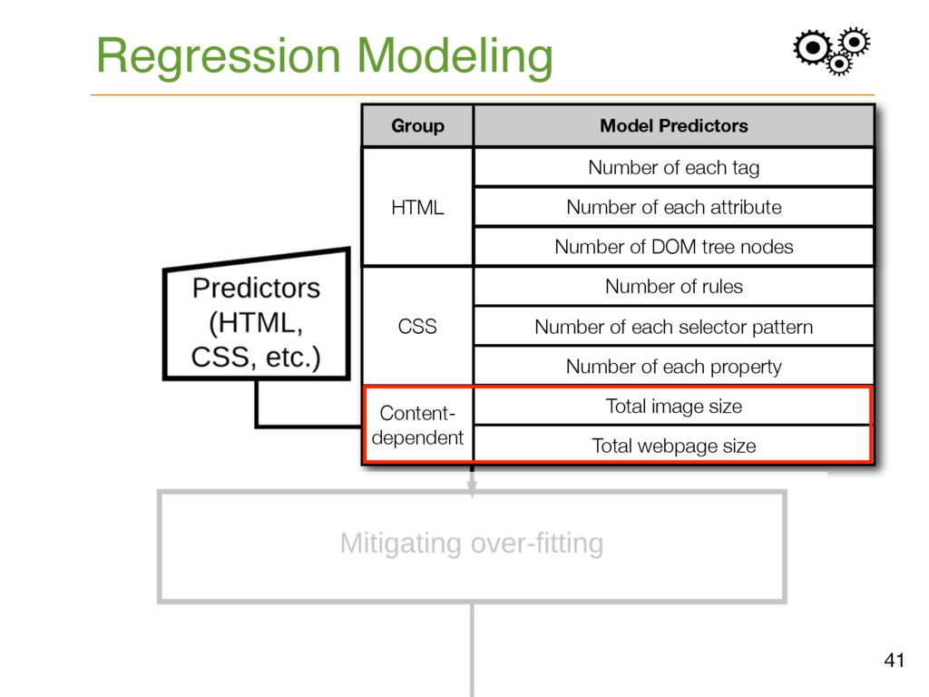 Regression Modeling Group Model Predictors Numb...