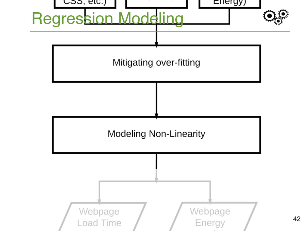 Regression Modeling 42