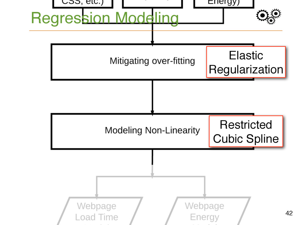 Regression Modeling 42 Elastic Regularization R...