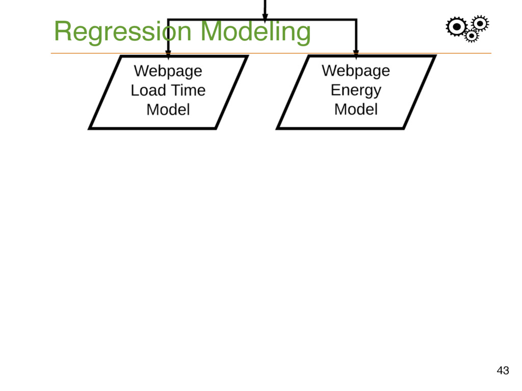 Regression Modeling 43
