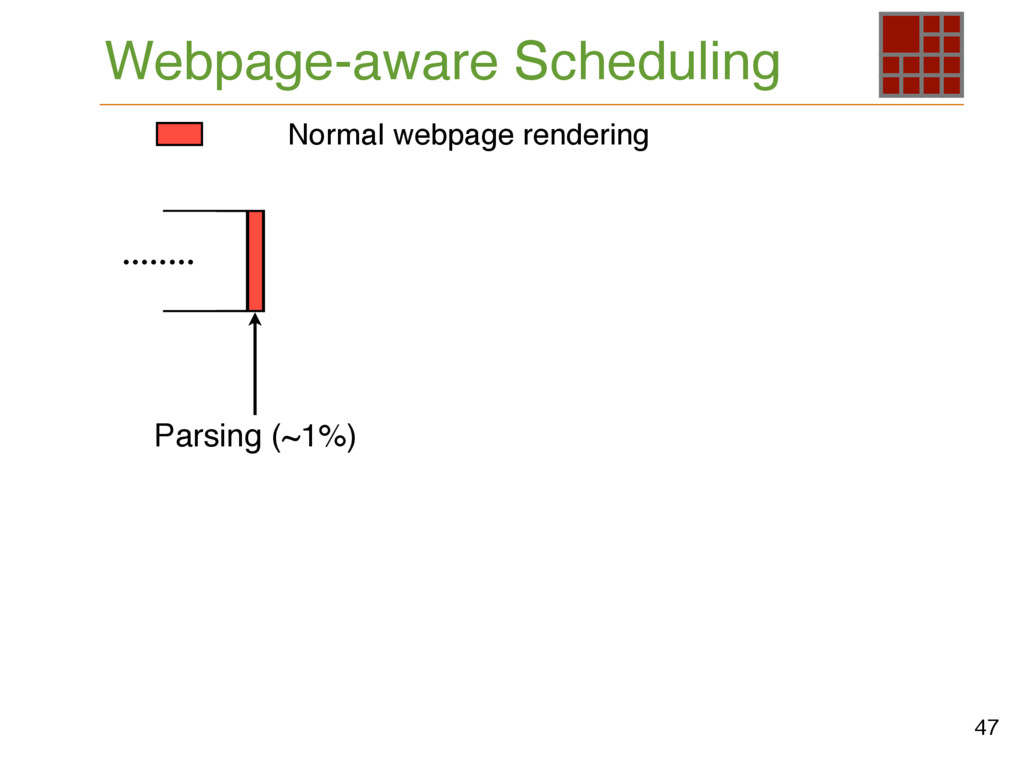 Webpage-aware Scheduling 47 Parsing (~1%) ........