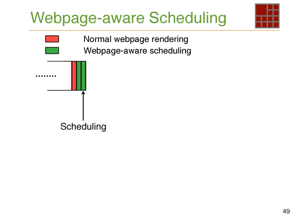 Webpage-aware Scheduling 49 Scheduling ...........