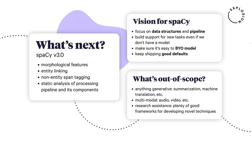 What's next? spaCy v3.0 Vision for spaCy • focu...