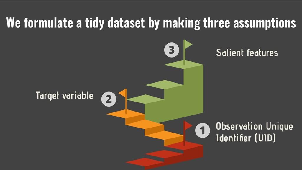 Observation Unique Identifier (UID) Target varia...