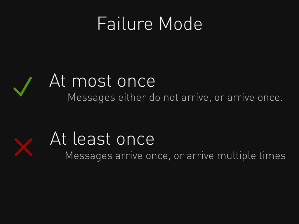 Failure Mode At most once Messages either do no...