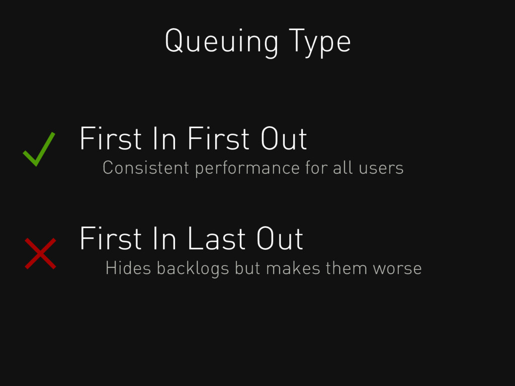 Queuing Type First In First Out Consistent perf...