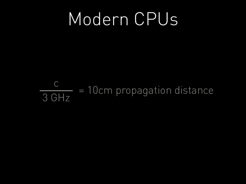 Modern CPUs c = 10cm propagation distance 3 GHz