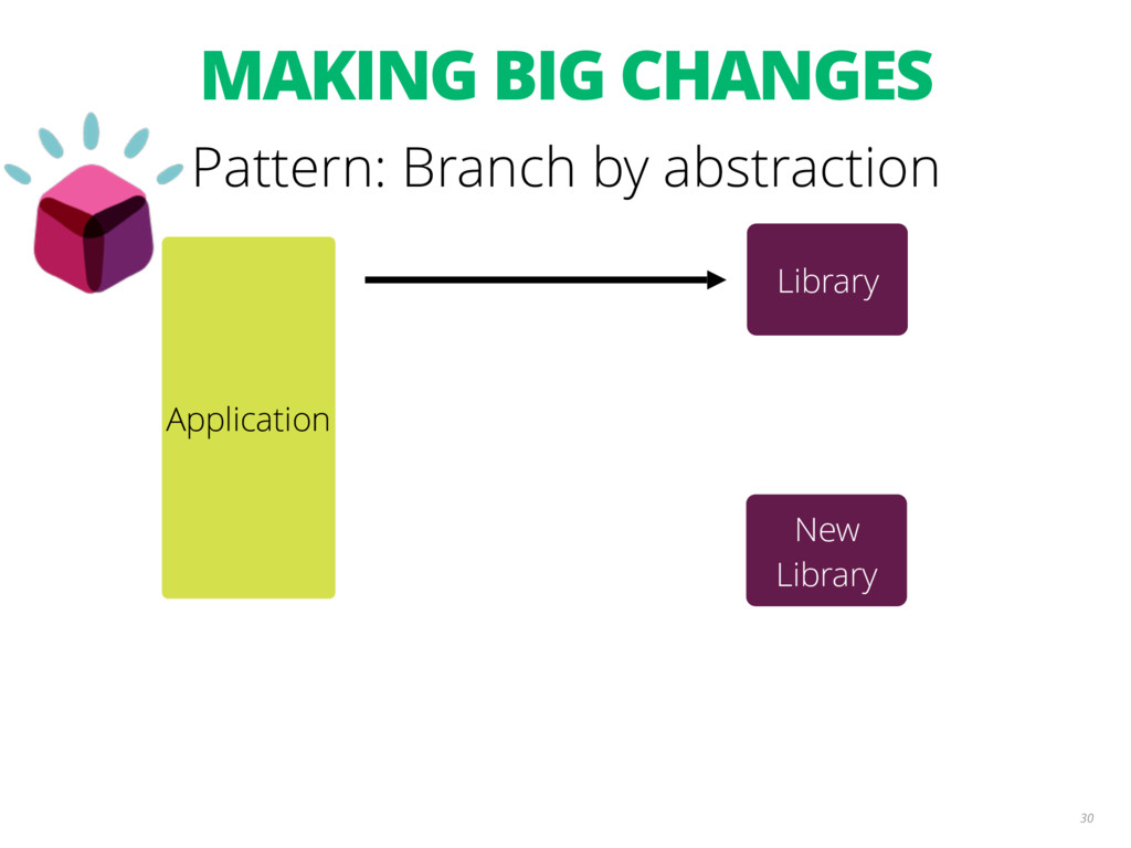 MAKING BIG CHANGES 30 Application New Library L...