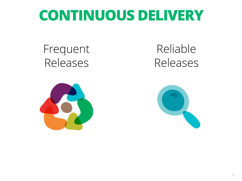 CONTINUOUS DELIVERY 6 Frequent Releases Reliabl...