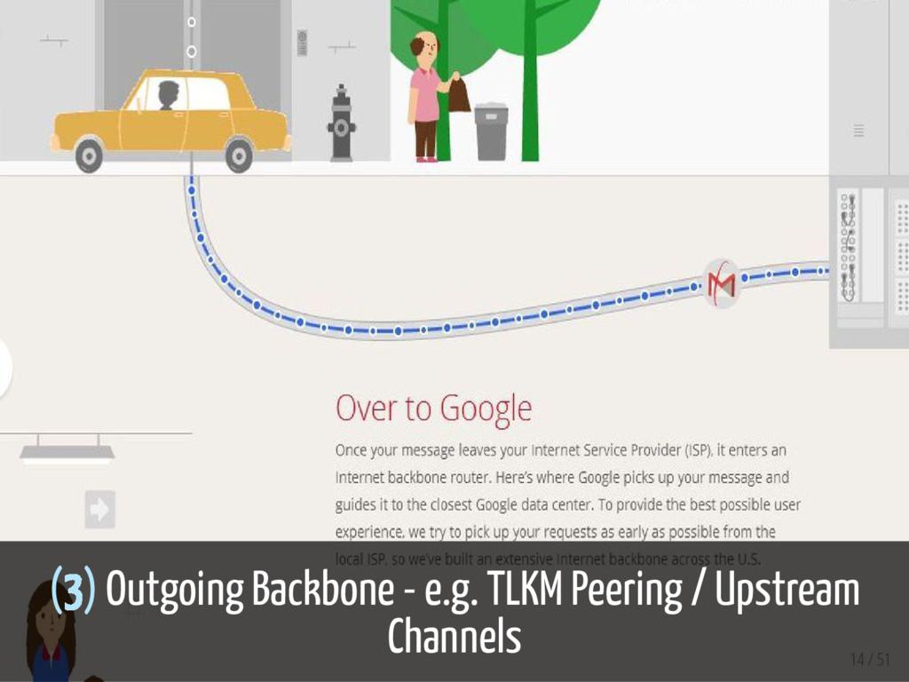 (3) Outgoing Backbone - e.g. TLKM Peering / Ups...