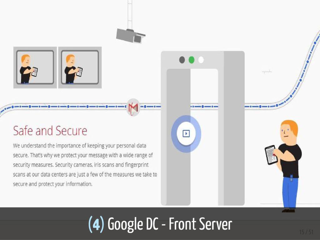 (4) Google DC - Front Server 15 / 51