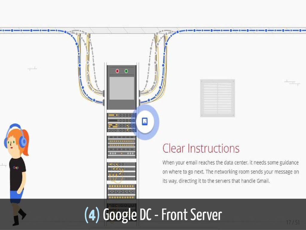(4) Google DC - Front Server 17 / 51