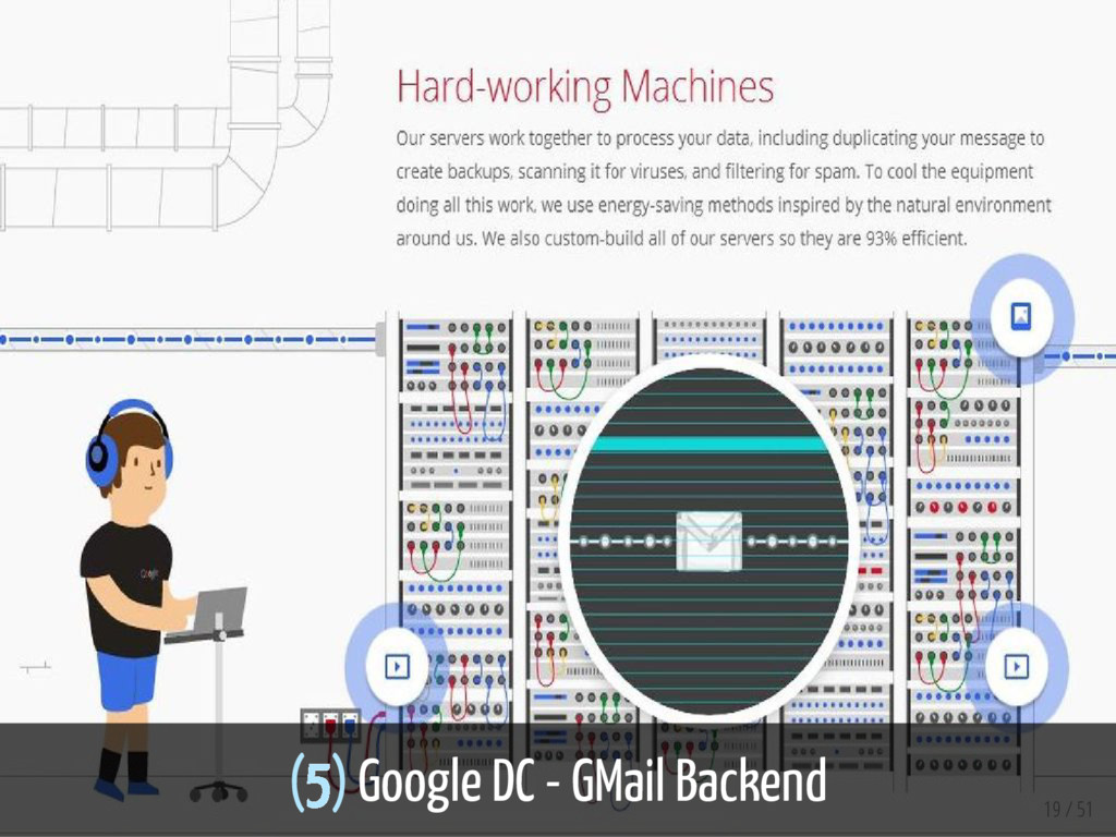 (5) Google DC - GMail Backend 19 / 51