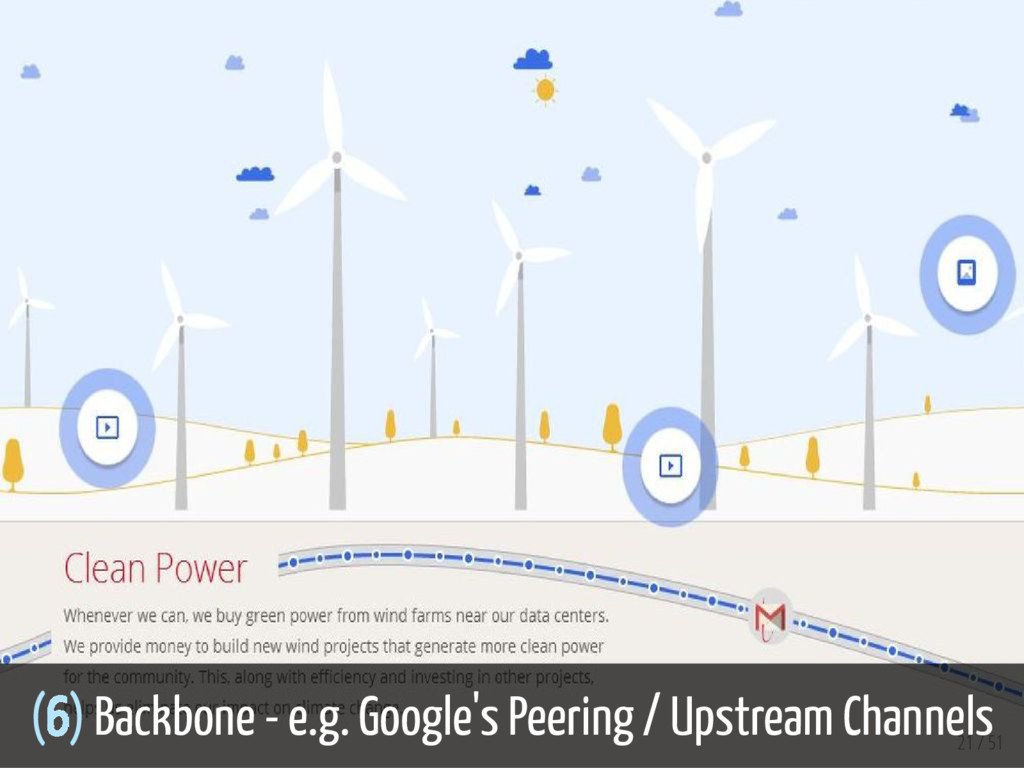 (6) Backbone - e.g. Google's Peering / Upstream...