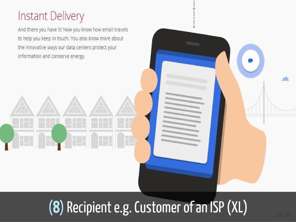 (8) Recipient e.g. Customer of an ISP (XL) 23 /...