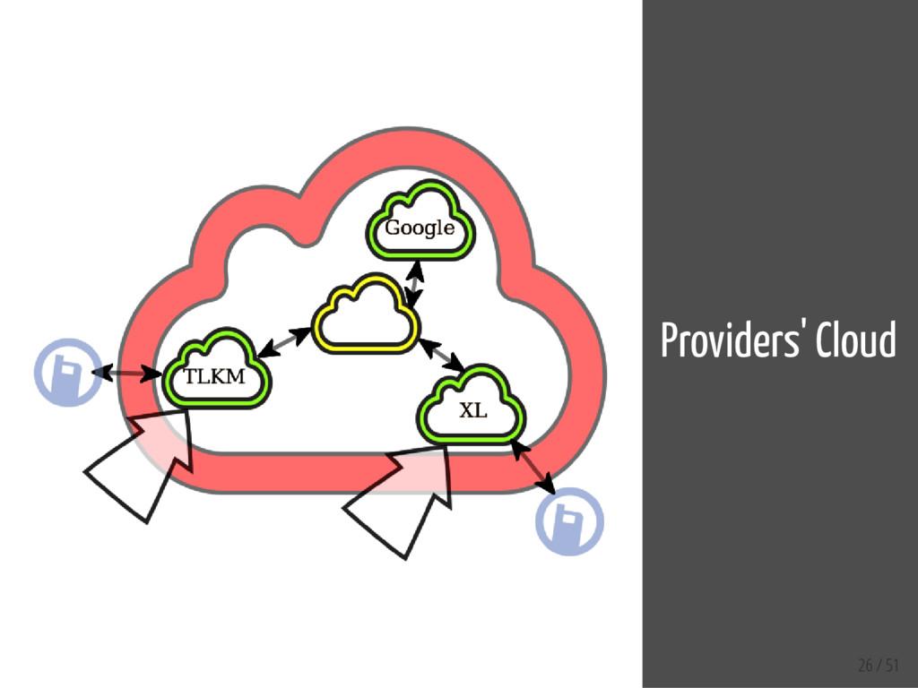 26 / 51 Providers' Cloud