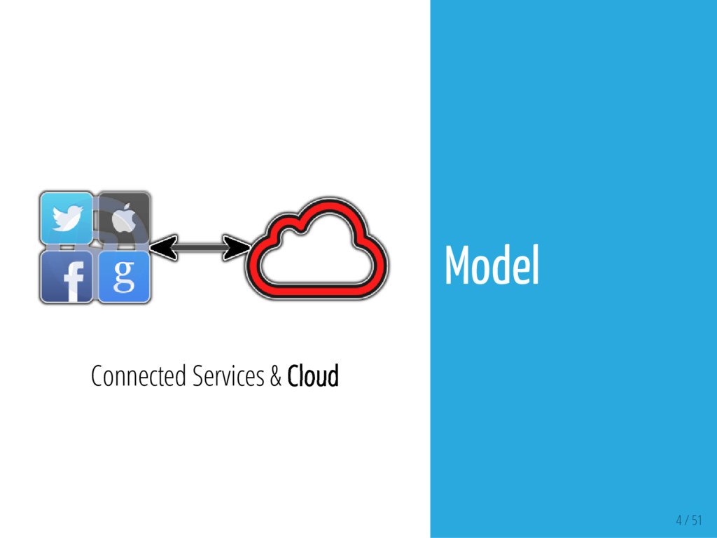 4 / 51 Connected Services & Cloud Model
