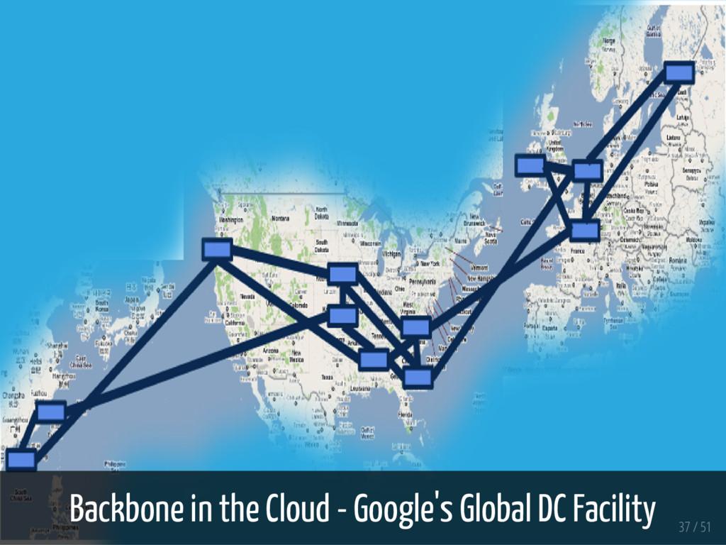 Backbone in the Cloud - Google's Global DC Faci...