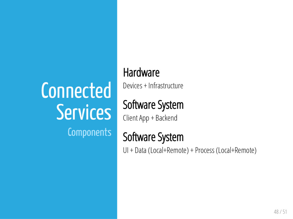 48 / 51 Connected Services Components Hardware ...