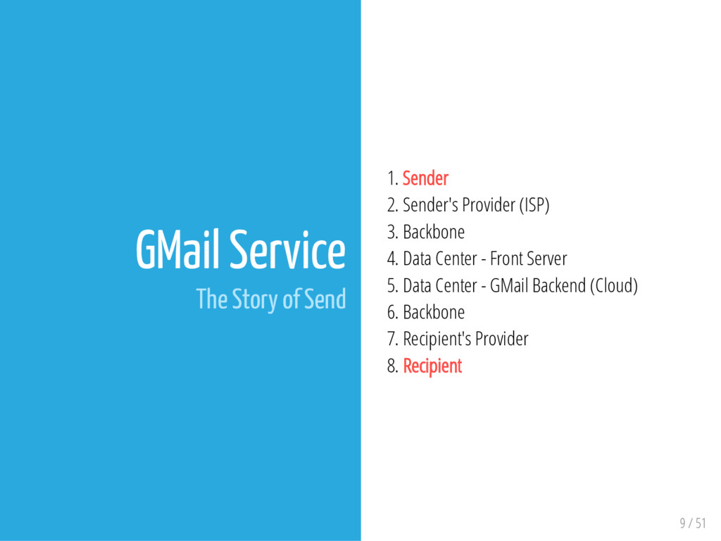 9 / 51 GMail Service The Story of Send 1. Sende...