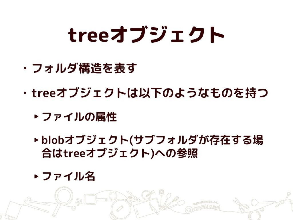 treeオブジェクト • フォルダ構造を表す • treeオブジェクトは以下のようなものを持つ...