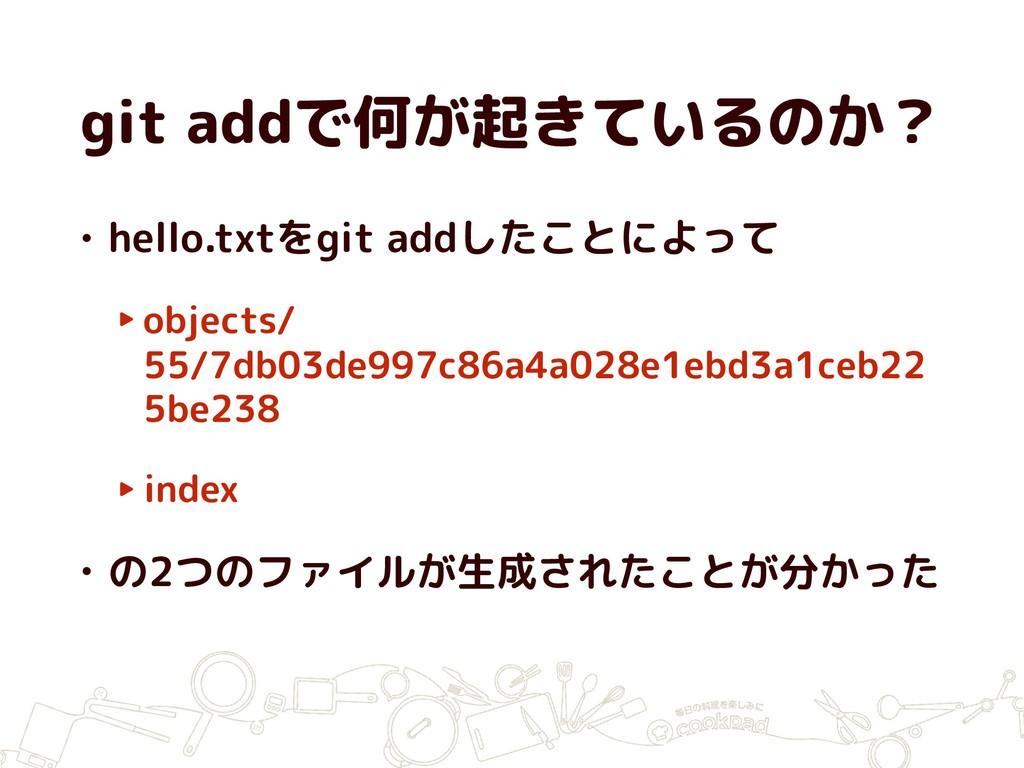 git addで何が起きているのか? • hello.txtをgit addしたことによって ...