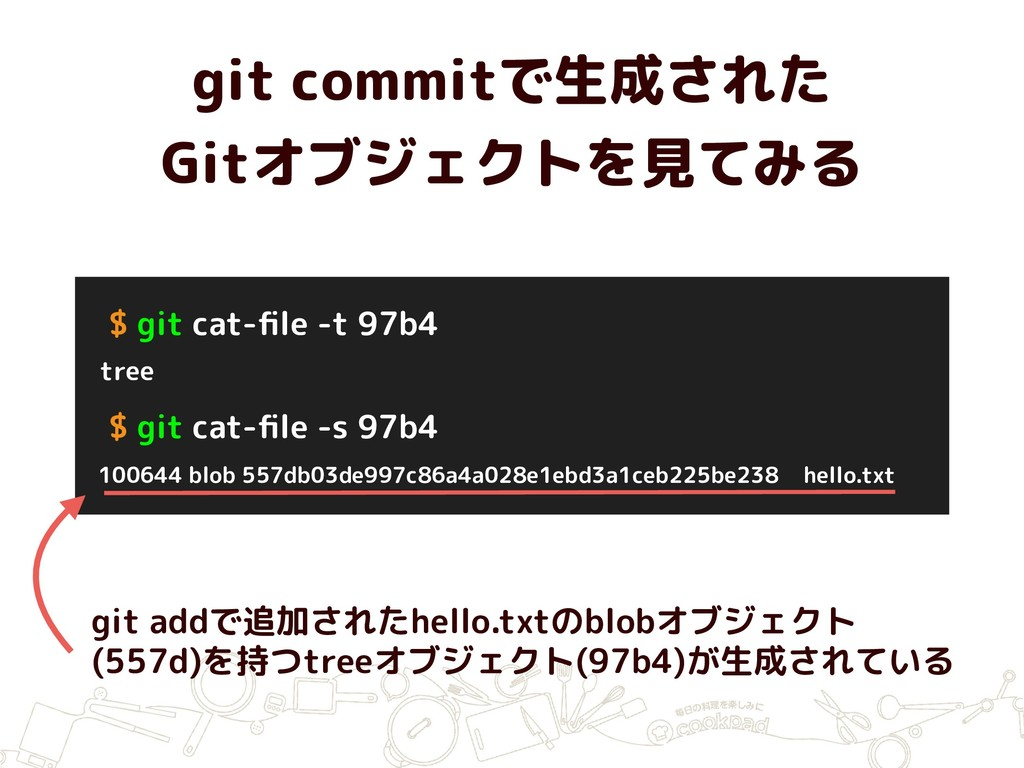 git commitで生成された Gitオブジェクトを見てみる $ git cat-file ...