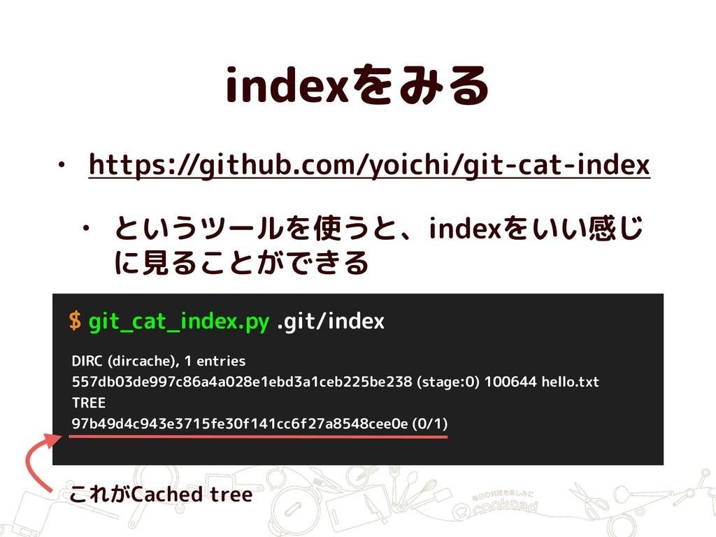 indexをみる • https://github.com/yoichi/git-cat-in...