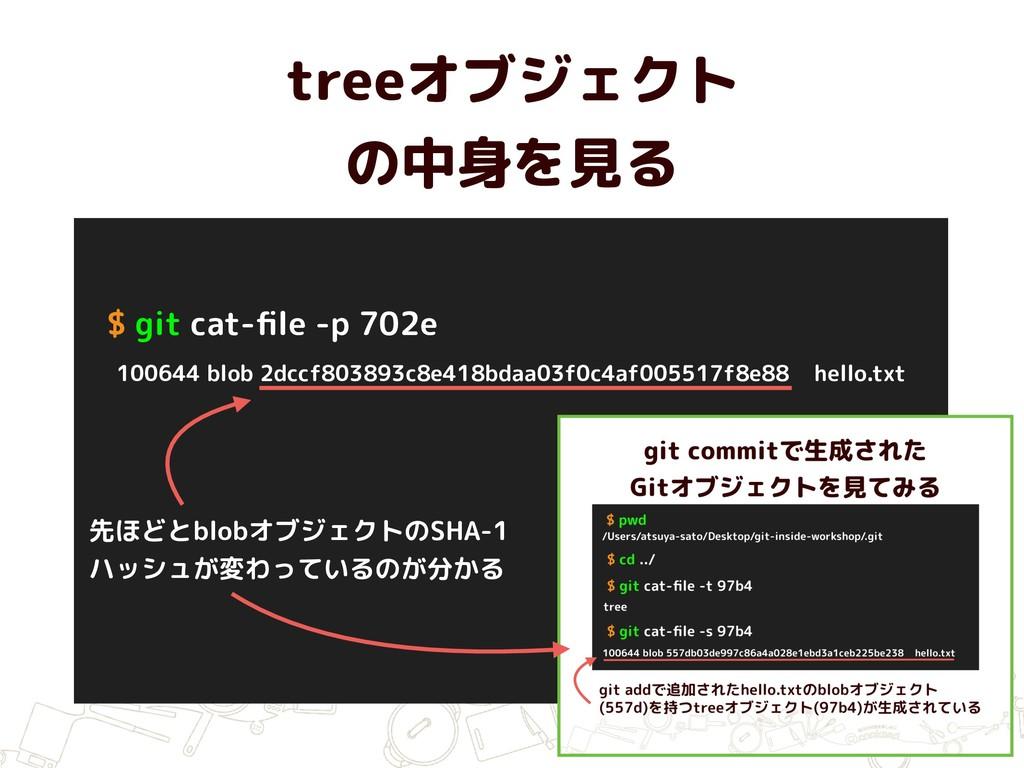 treeオブジェクト の中身を見る $ git cat-file -p 702e 100644...
